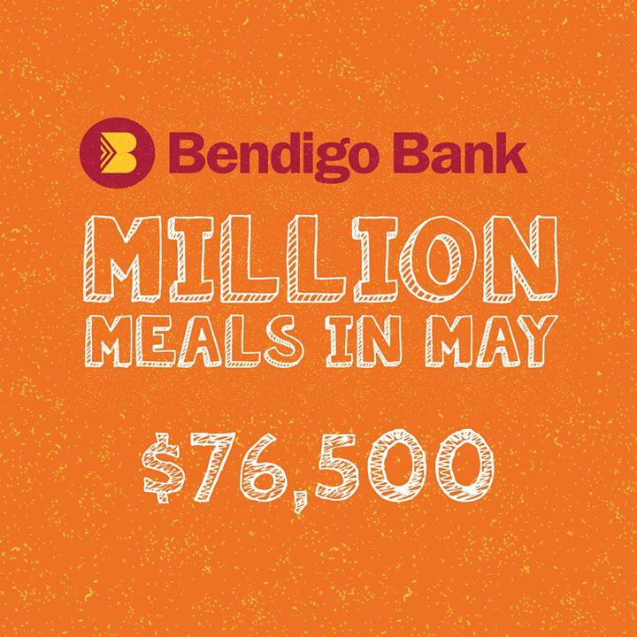 Bendigo Foodshare raises 76,500 in 2019 appeal